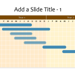 Pros of a Gantt chart in project Management